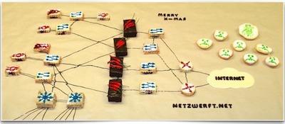 Netzwerkbaeckerei